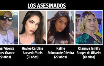 Osmar Vicente Álvarez Grance, Haylee Carolina Acevedo Yunis, Kaline Reinoso de Oliveira y Rhannye Jamilly Borges de Oliveira, asesinados en Pedro Juan Caballero.