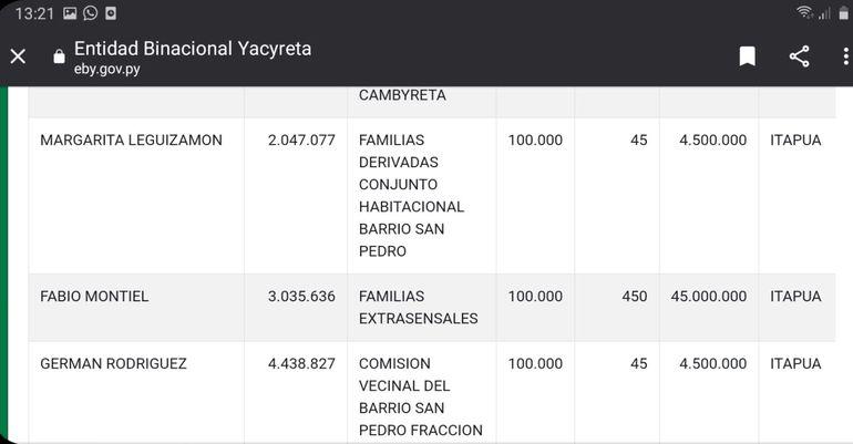 Uno de los beneficiados es Fabio Montiel, por los denominadas  familias extracensales.