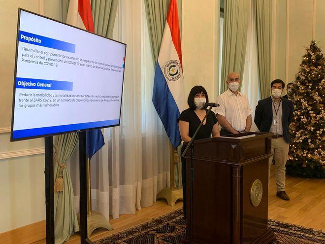 Salud presentó el plan de vacunación contra el COVID-19.