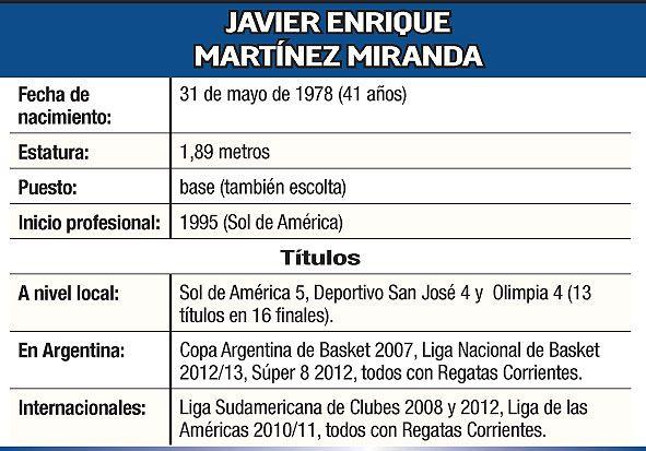 JAVIER ENRIQUE MARTÍNEZ MIRANDA