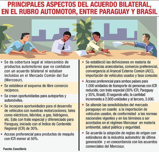 Detalles del acuerdo bilateral en el rubro automotor, firmado con Brasil y muy similar al firmado con Argentina. Sigue pendiente lograr un documento con Uruguay.