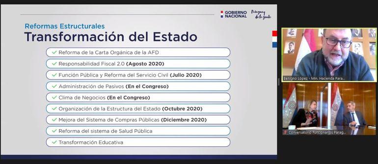 El ministro de Hacienda, Benigno López, expuso acerca del plan de reactivación económica, que incluye un transformación del Estado.
