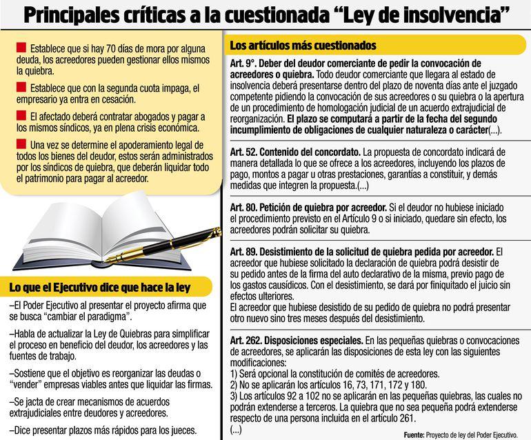 """PRINCIPALES CRÍTICAS A LA CUESTIONADA """"LEY DE INSOLVENCIA"""""""