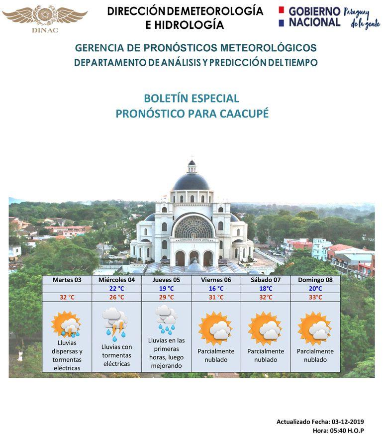 Pronóstico extendido para las festividades de la Vírgen de Caacupé.