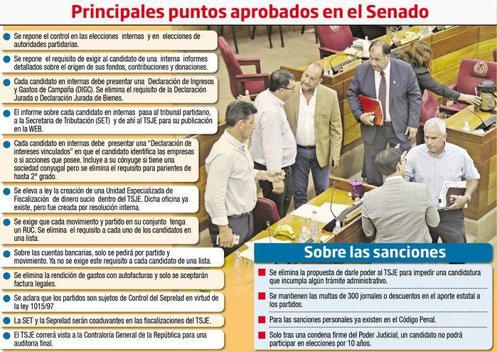 PRINCIPALES PUNTOS APROBADOS EN EL SENADO