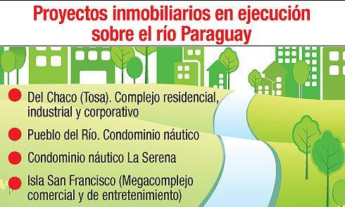 PROYECTOS INMOBILIARIOS EN EJECUCIÓN SOBRE EL RÍO PARAGUAY