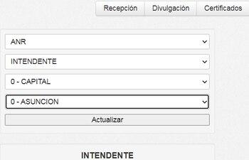 El cuadro en la página del TREP, en el que se seleccionan los ítems requeridos para conocer los resultados preliminares de las internas.