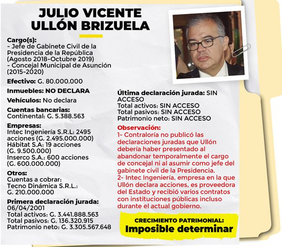 JULIO VICENTE ULLÓN BRIZUELA