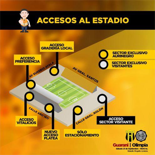Guaraní, Torneo Clausura.