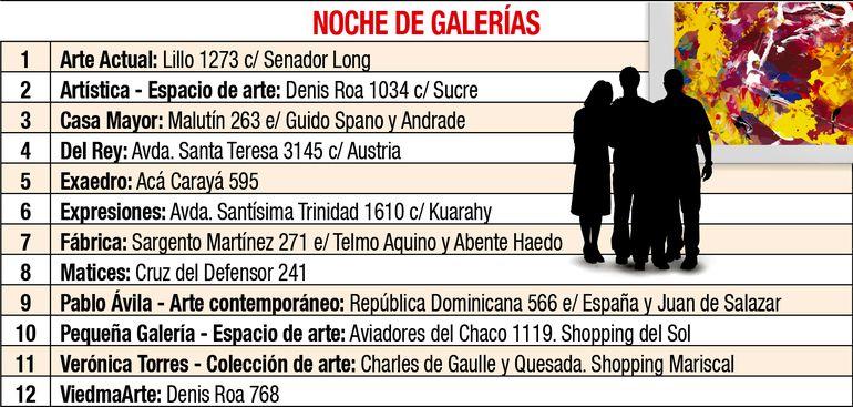 NOCHE DE GALERÍAS