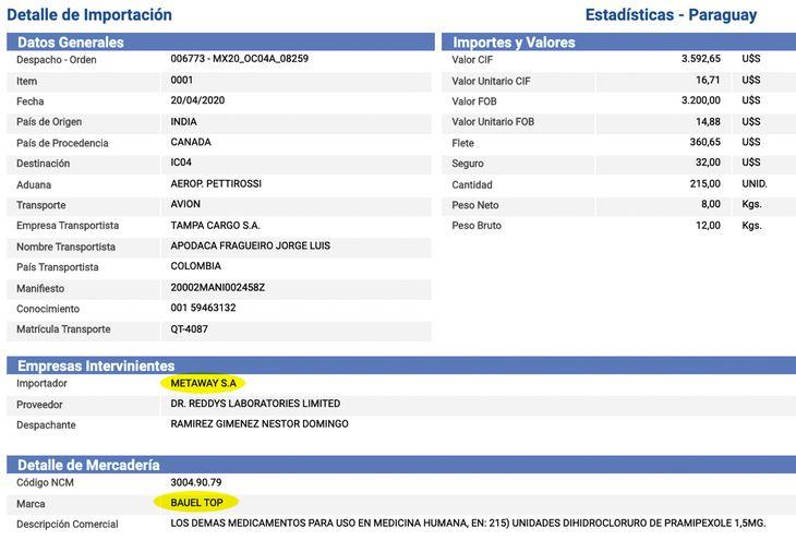 Esquema repetido: Metaway SA, utiliza el registro sanitario de Bauel Top SA para importar medicamentos. Así opera Ferreira.