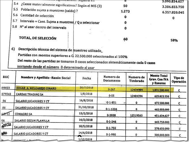 En los documentos del Sportivo Luqueño aparece una factura por más de G. 1.800 millones emitida por el extitular de la Dinac Édgar Melgarejo Ginard.