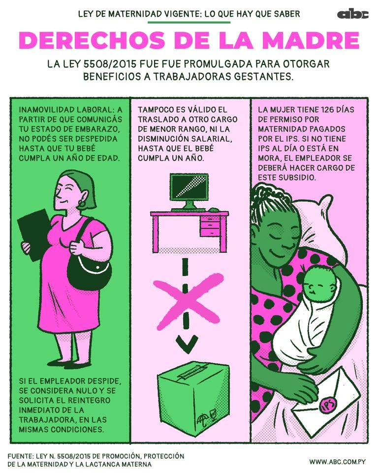 Estos son los derechos que adquieren las madres desde el momento de la concepción del embarazo.