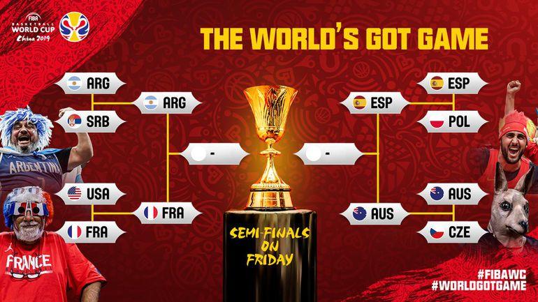 @FIBAWC