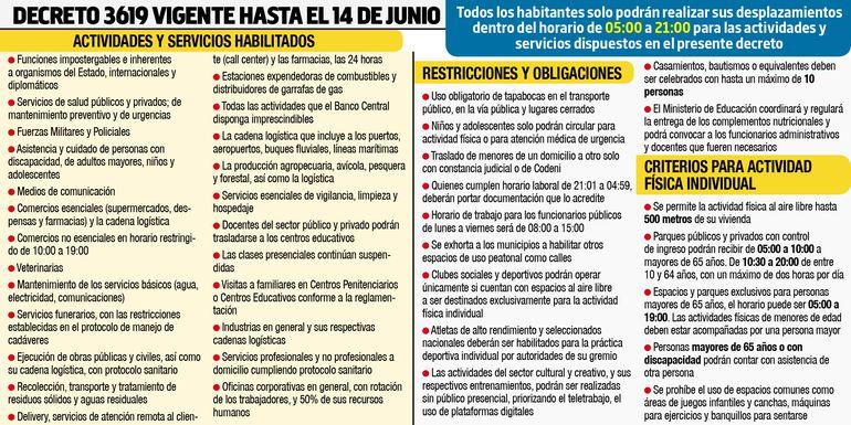 DECRETO 3619 VIGENTE HASTA EL 14 DE JUNIO