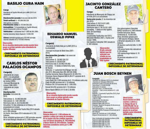 INTENDENTES GANADEROS Y EMPRESARIOS