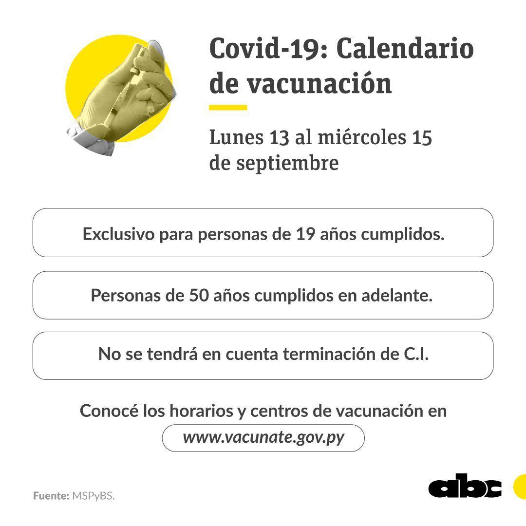 Desde hoy y hasta el miércoles se vacunan chicos de 19 años y adultos de 50 años en adelante.