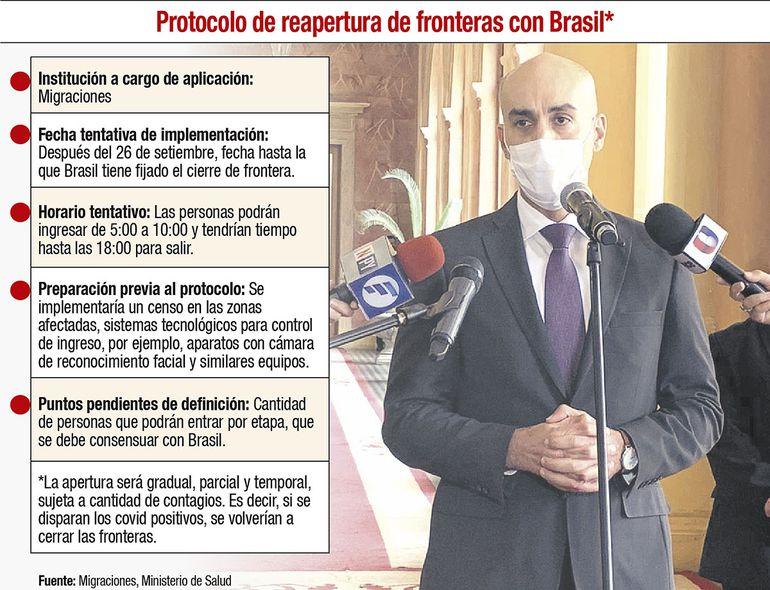 PROTOCOLO DE REAPERTURA DE FRONTERAS CON BRASIL