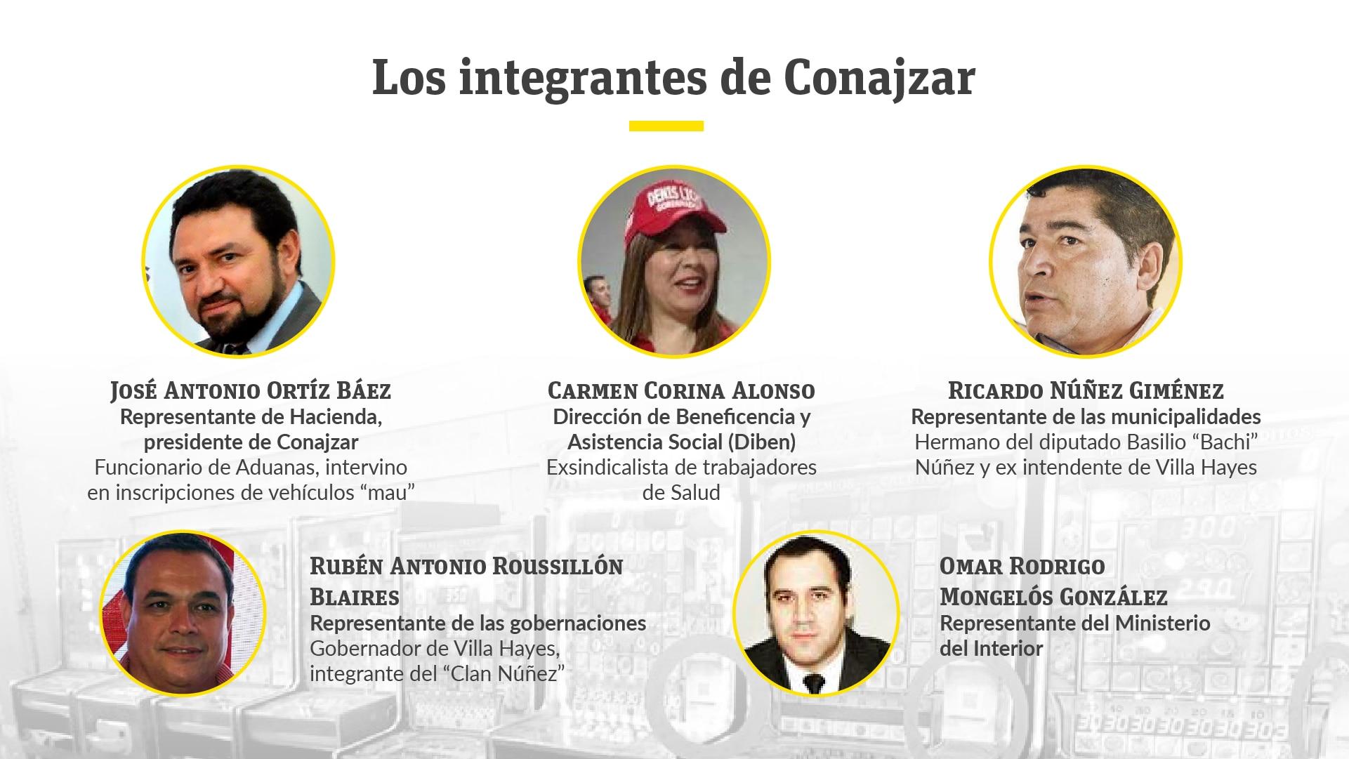 Integrantes de la Comisión Nacional de Juegos de Azar (Conajzar), todos designados por el presidente Mario Abdo Benítez.