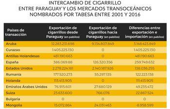 contrabando-de-cigarrillo-122627000000-1778132.jpg