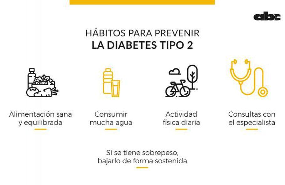 diabetes tipo 2 y estadísticas de ejercicio actividad física